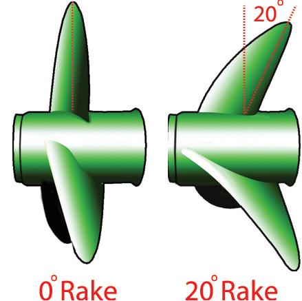 Basic Propeller Info